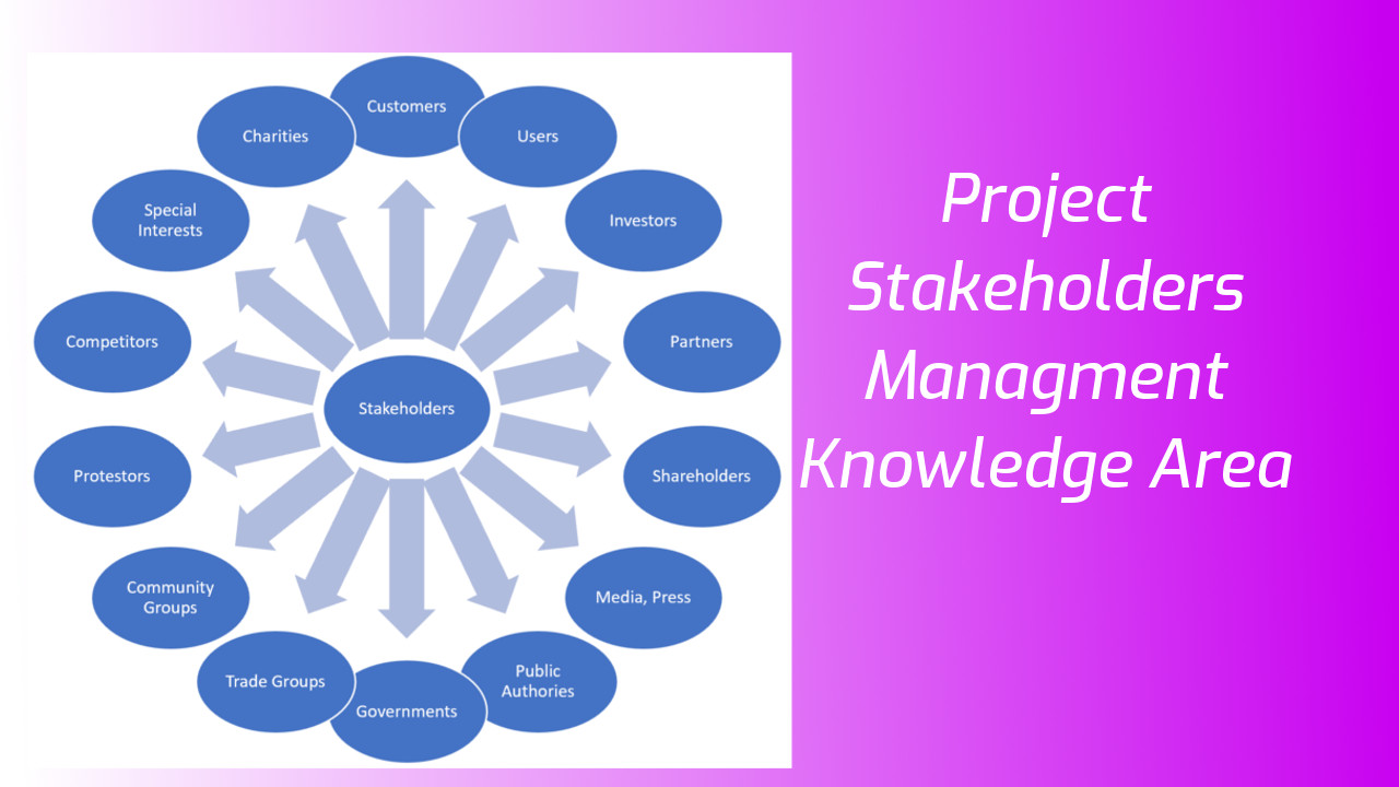 Project-Stakeholder-Management